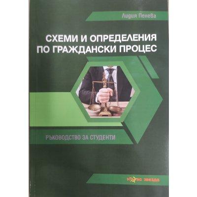 Схеми и определения по граждански процес. Ръководство за студенти