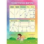 Табло по математика за 3. клас – геометрични фигури